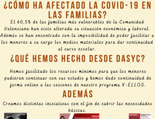 Proyecto Fundación DASYC